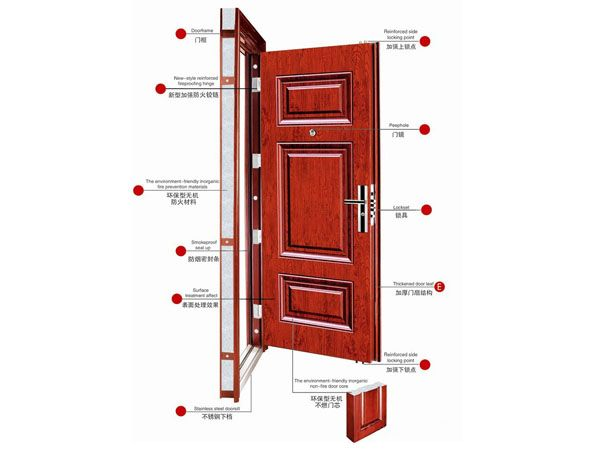 sc 1 th 194 & Fire-proof door core Cal-sil-board